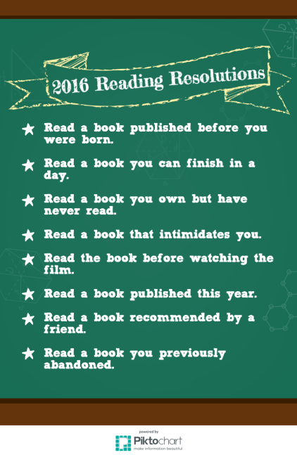 Our Reading Resolutions